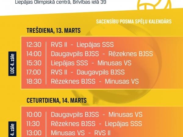 Latvijas Jaunatnes volejbola čempionāta pārspēles